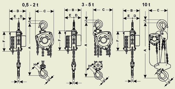 Таль ручная шестеренчатая R-Tech